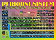 Plakat PERIODNI SISTEM HEMIJSKIH ELEMENATA B2